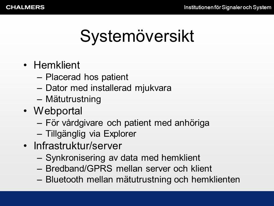 Systemöversikt Hemklient Webportal Infrastruktur/server