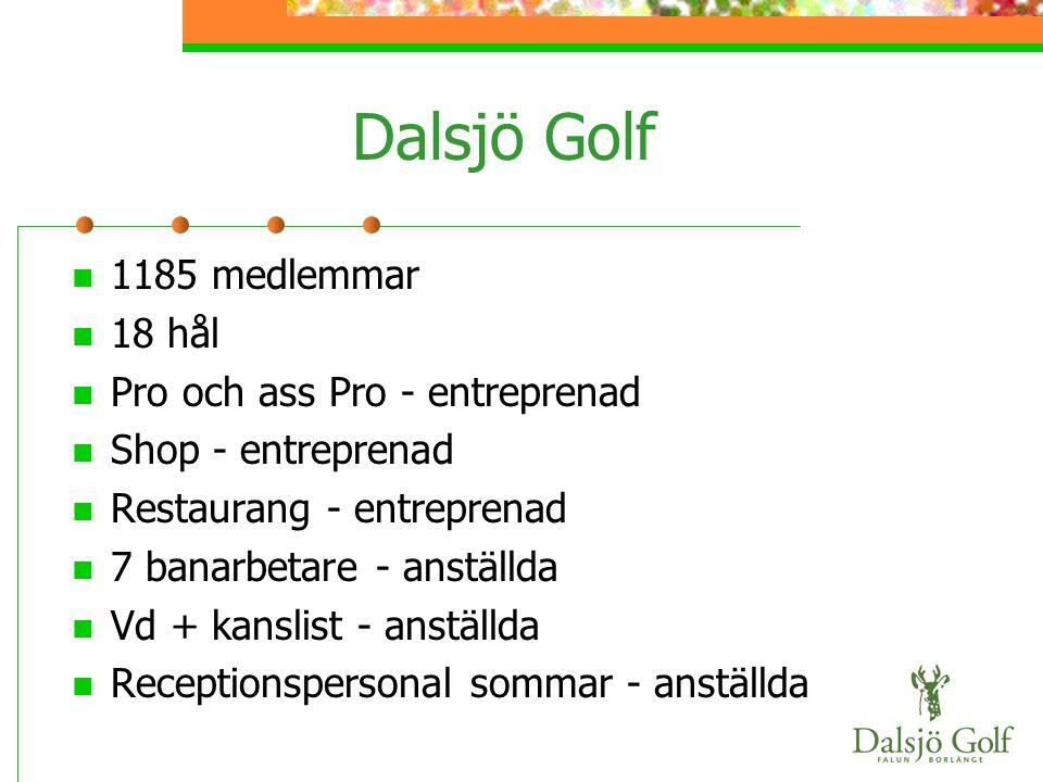 Dalsjö Golf 1185 medlemmar 18 hål Pro och ass Pro - entreprenad