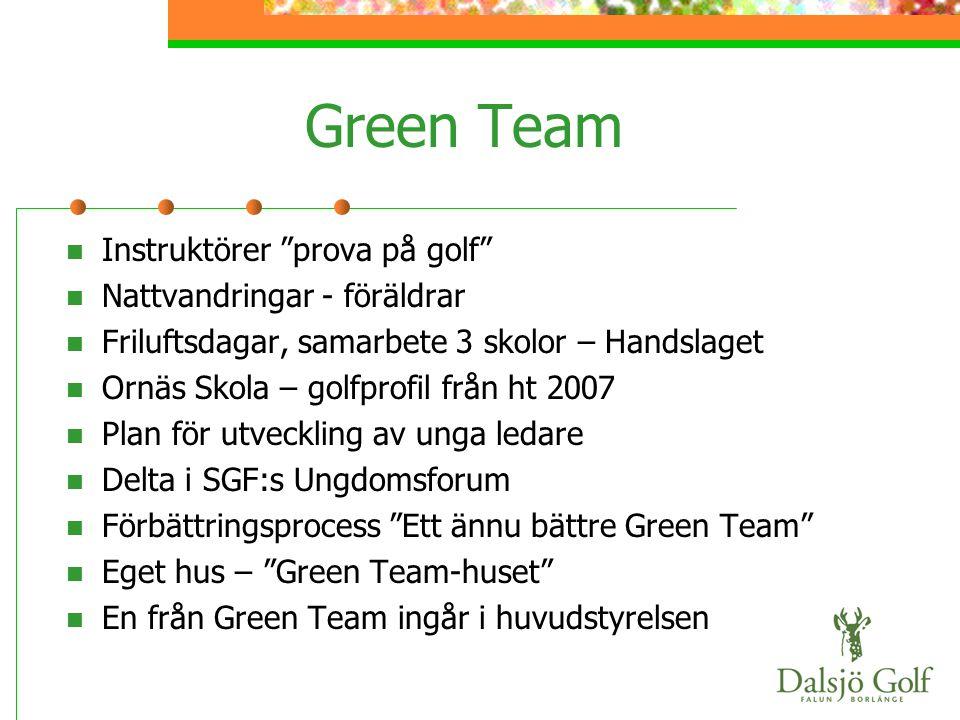 Green Team Instruktörer prova på golf Nattvandringar - föräldrar
