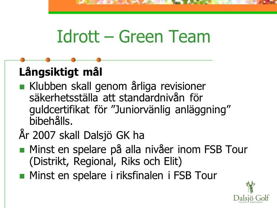 Idrott – Green Team Långsiktigt mål