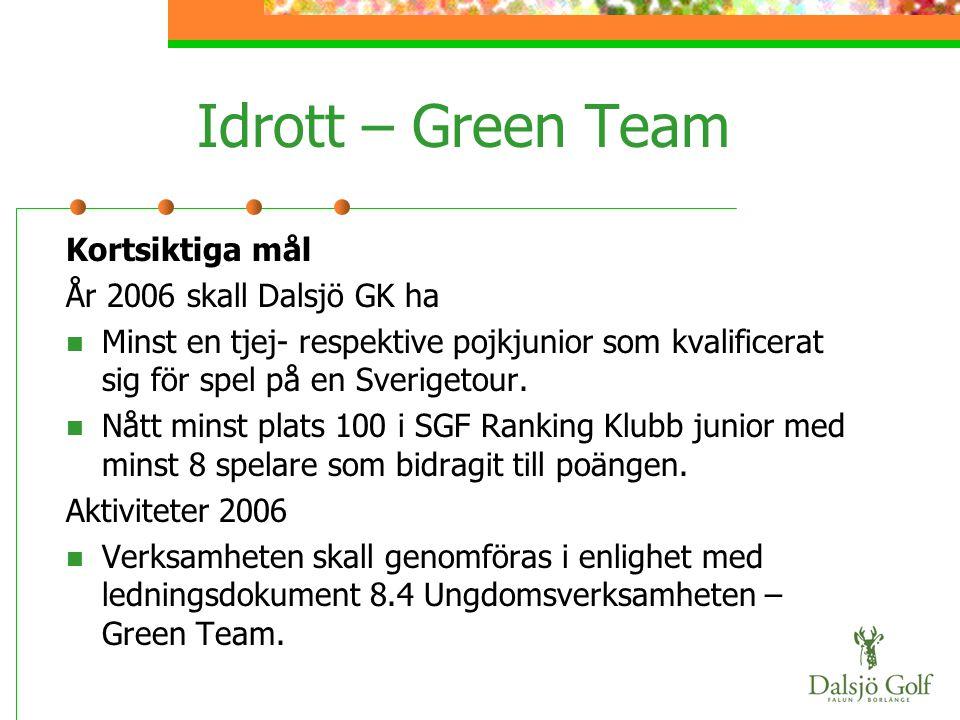 Idrott – Green Team Kortsiktiga mål År 2006 skall Dalsjö GK ha