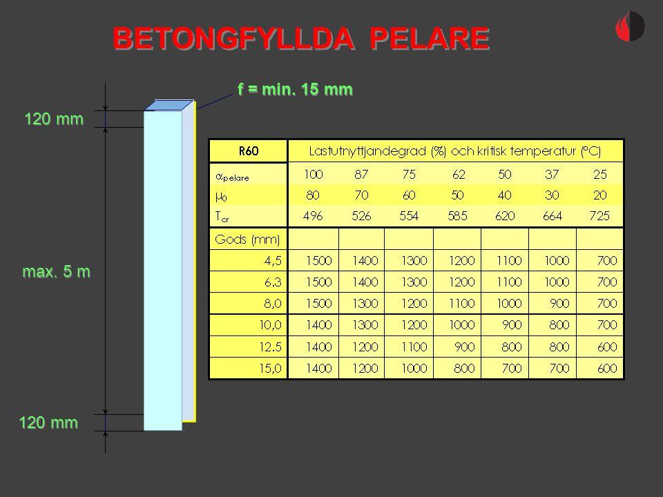 BETONGFYLLDA PELARE f = min. 15 mm 120 mm o o max. 5 m o o 120 mm