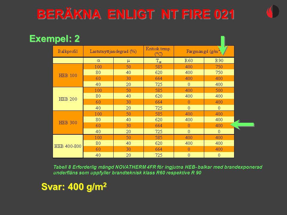 BERÄKNA ENLIGT NT FIRE 021 Exempel: 2 Svar: 400 g/m2