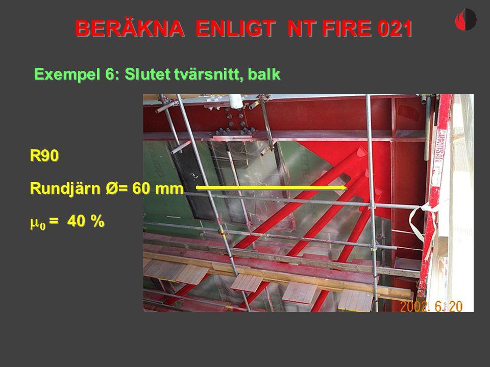 BERÄKNA ENLIGT NT FIRE 021 Exempel 6: Slutet tvärsnitt, balk R90