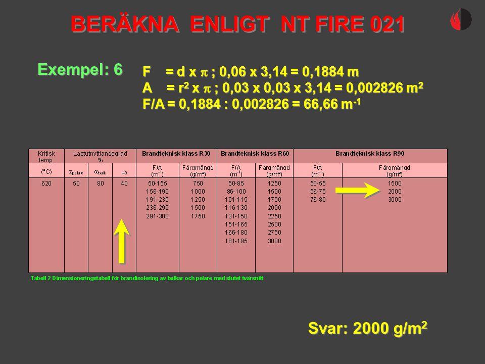 BERÄKNA ENLIGT NT FIRE 021 Exempel: 6 Svar: 2000 g/m2