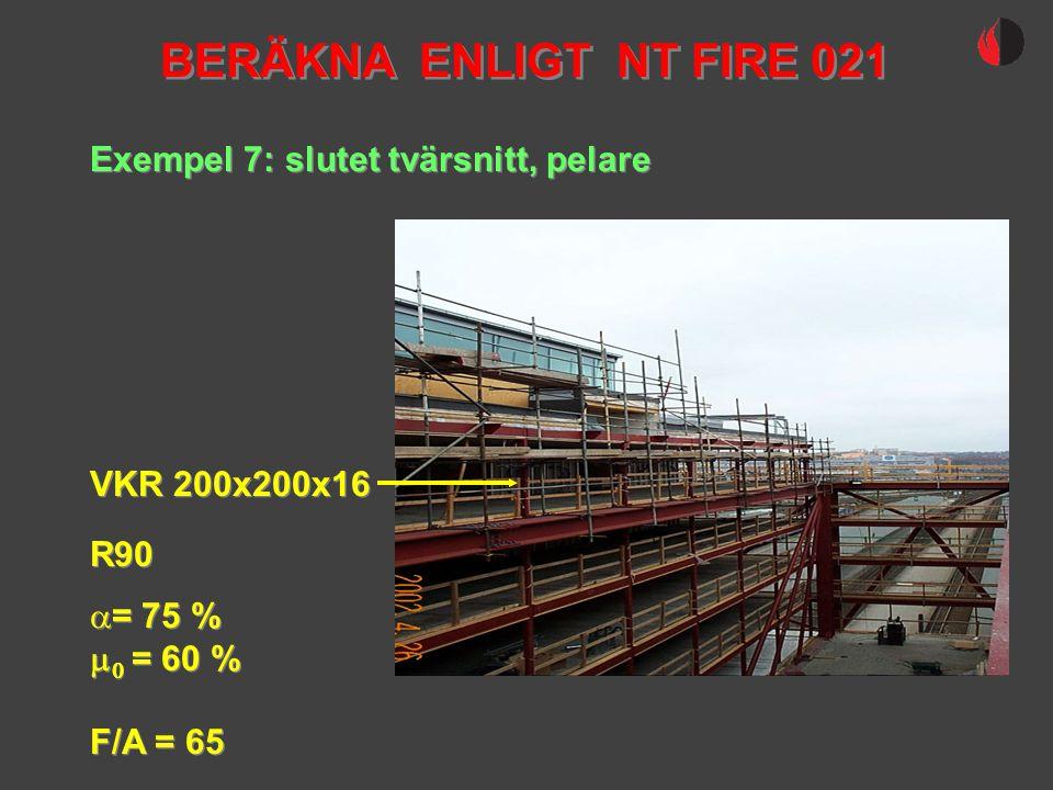 BERÄKNA ENLIGT NT FIRE 021 Exempel 7: slutet tvärsnitt, pelare