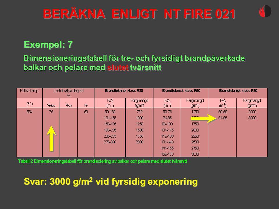 BERÄKNA ENLIGT NT FIRE 021 Exempel: 7