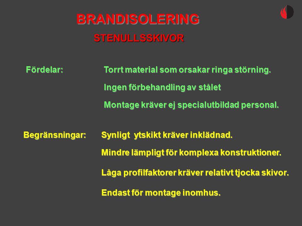 BRANDISOLERING STENULLSSKIVOR Fördelar: