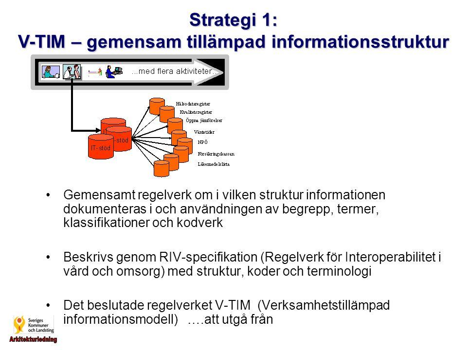 Strategi 1: V-TIM – gemensam tillämpad informationsstruktur