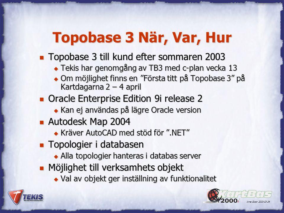 Topobase 3 När, Var, Hur Topobase 3 till kund efter sommaren 2003