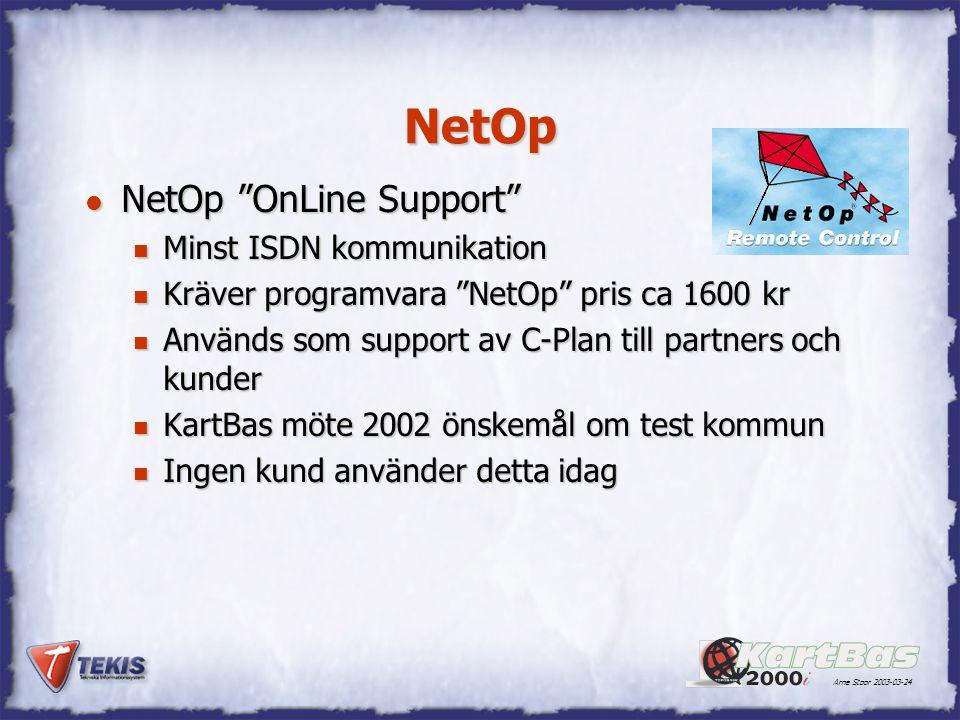 NetOp NetOp OnLine Support Minst ISDN kommunikation
