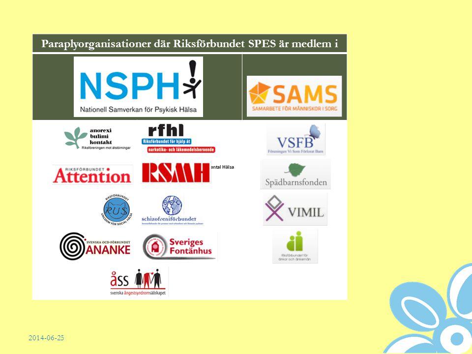 Paraplyorganisationer där Riksförbundet SPES är medlem i