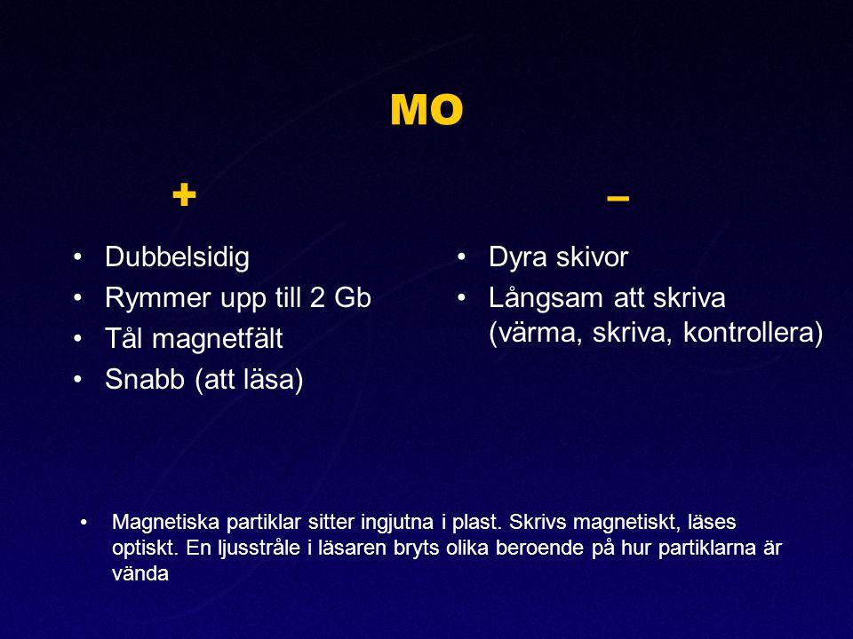 MO + – Dubbelsidig Rymmer upp till 2 Gb Tål magnetfält