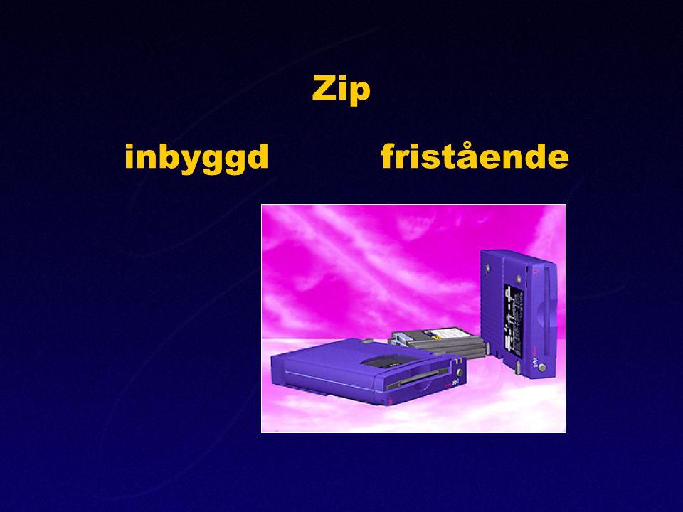 Zip inbyggd fristående