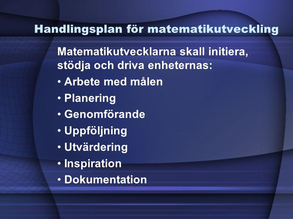 Handlingsplan för matematikutveckling