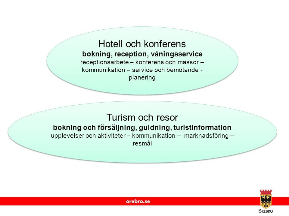 Hotell och konferens Turism och resor