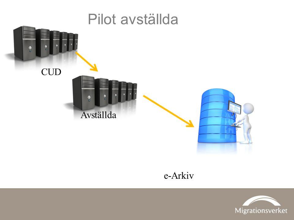 Pilot avställda CUD Avställda e-Arkiv