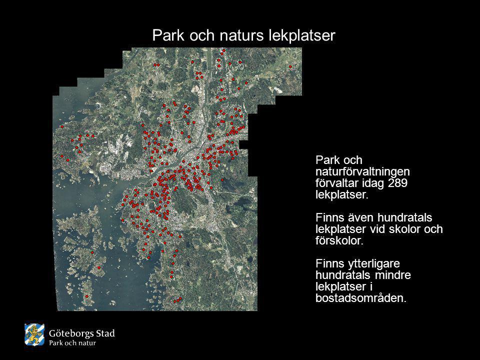 Park och naturs lekplatser