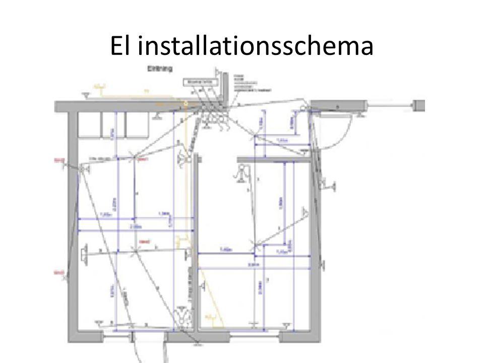 El installationsschema