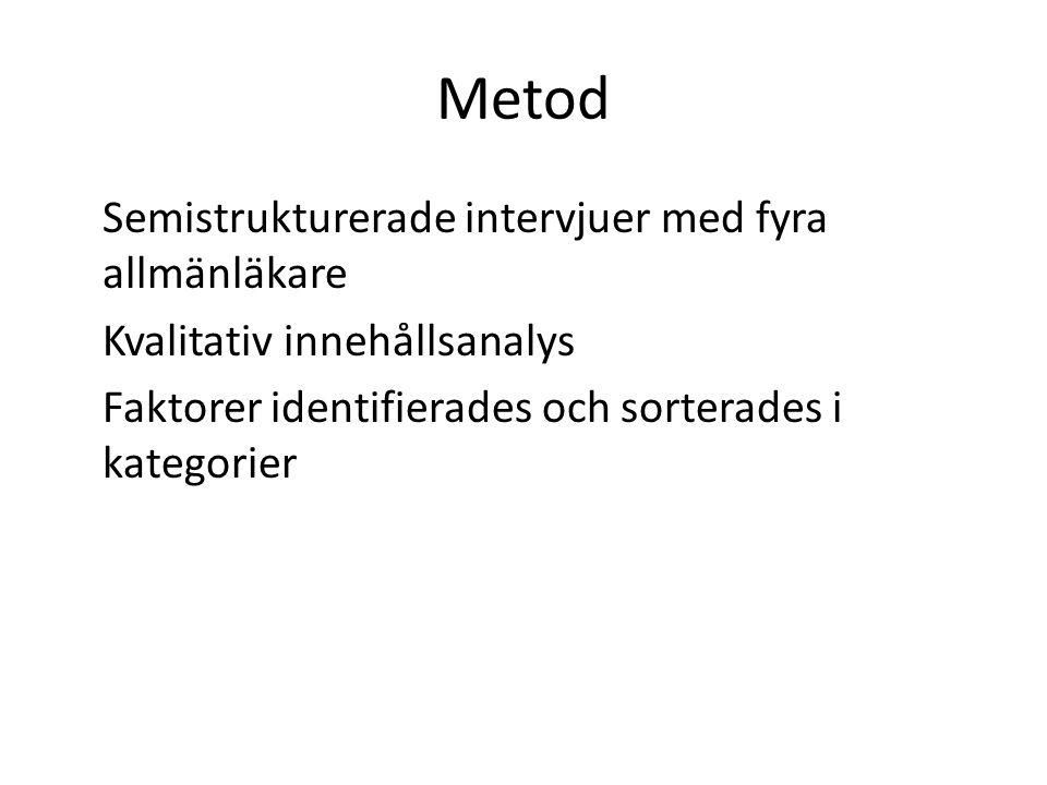 Metod Semistrukturerade intervjuer med fyra allmänläkare