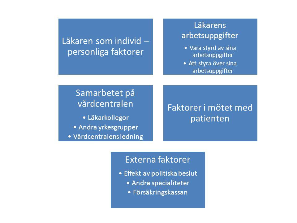 Läkaren som individ – personliga faktorer Samarbetet på vårdcentralen