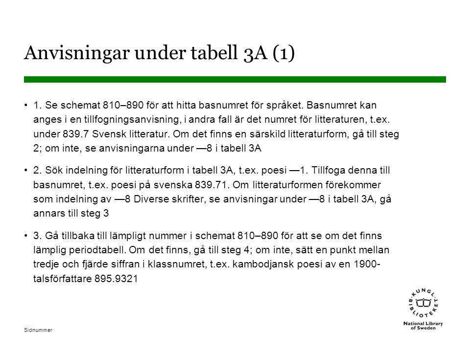 Anvisningar under tabell 3A (1)