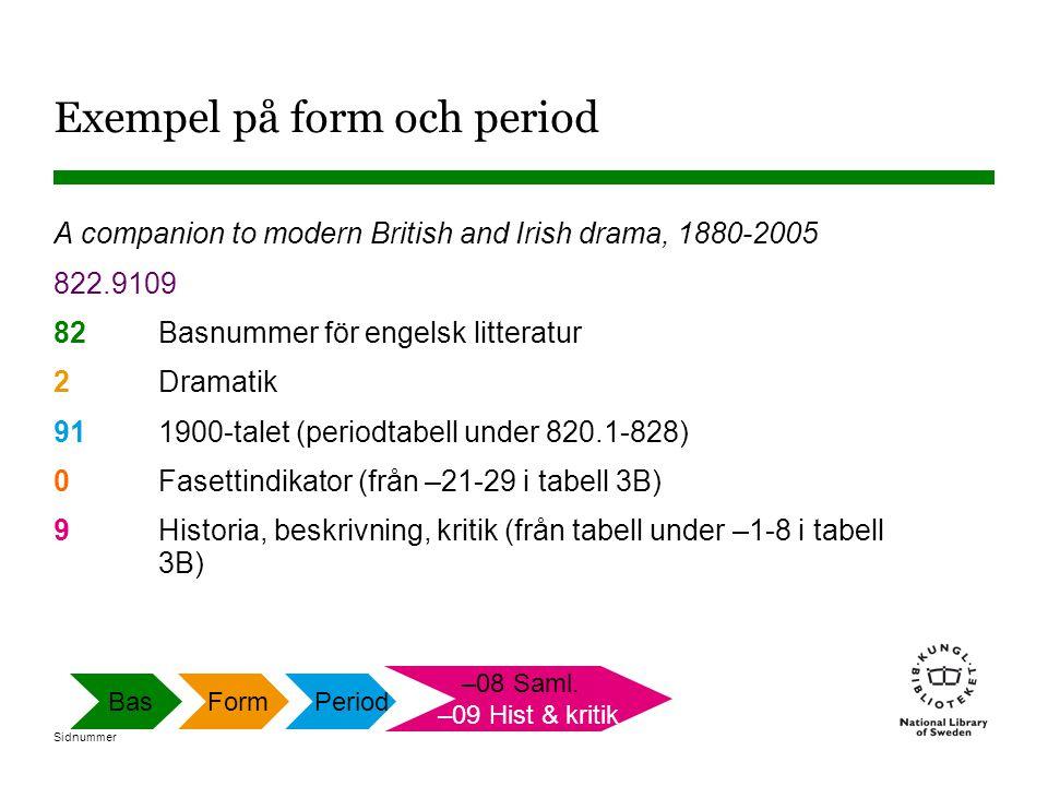 Exempel på form och period