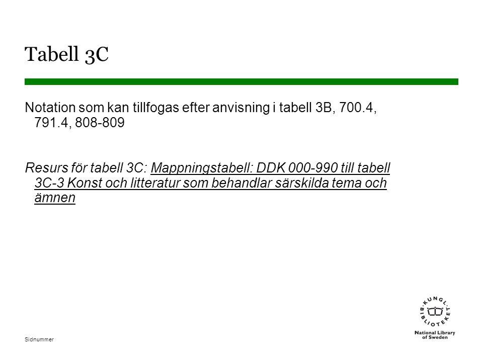 Tabell 3C Notation som kan tillfogas efter anvisning i tabell 3B, 700.4, 791.4, 808-809.