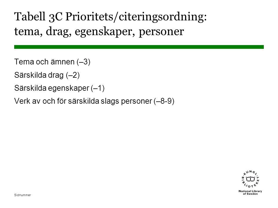 Tabell 3C Prioritets/citeringsordning: tema, drag, egenskaper, personer