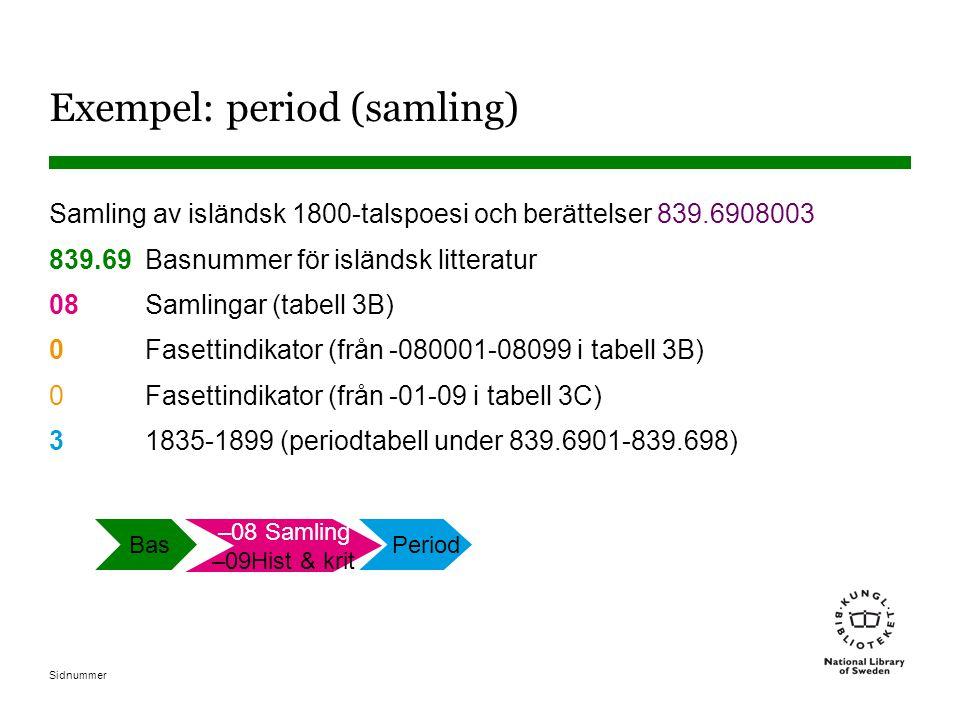 Exempel: period (samling)