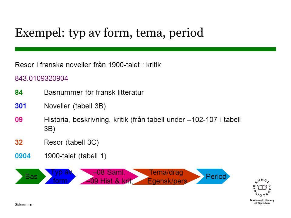 Exempel: typ av form, tema, period