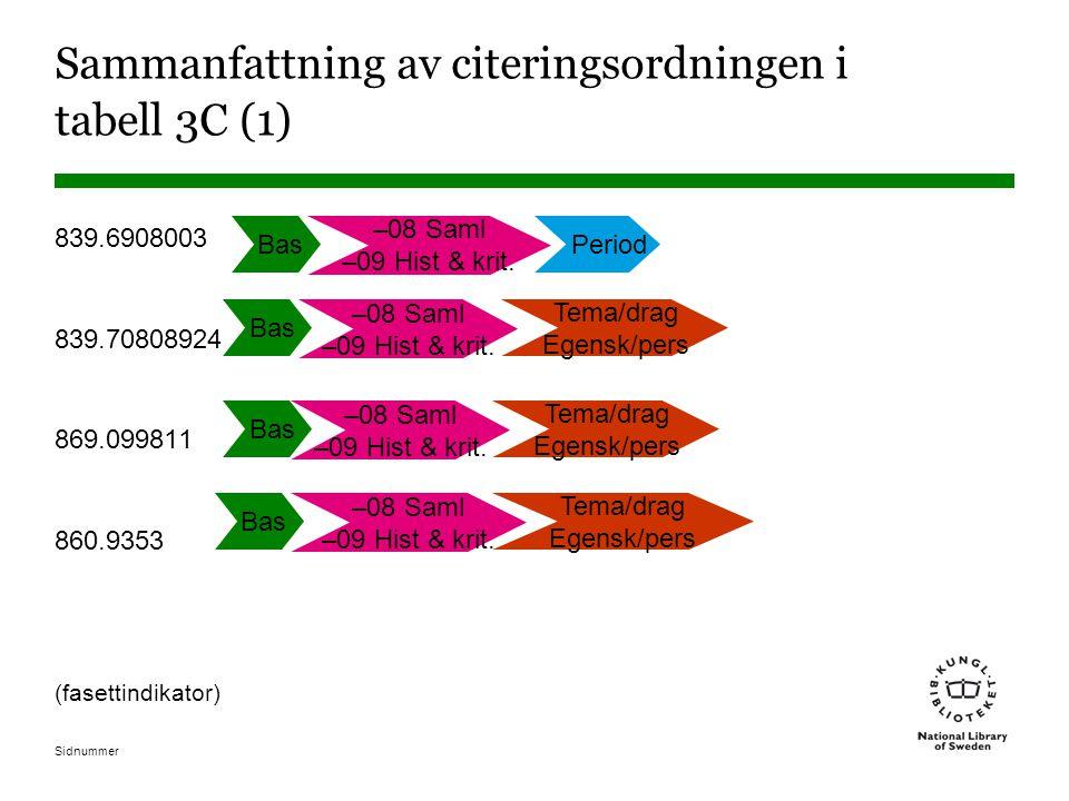 Sammanfattning av citeringsordningen i tabell 3C (1)