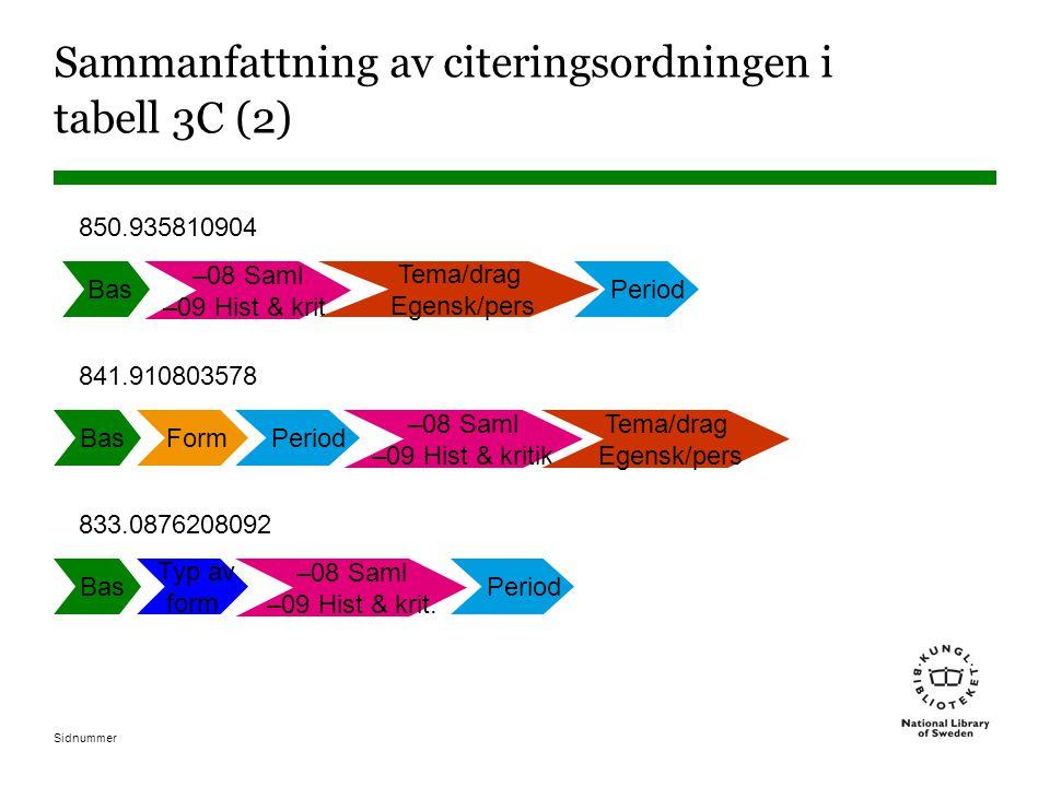 Sammanfattning av citeringsordningen i tabell 3C (2)
