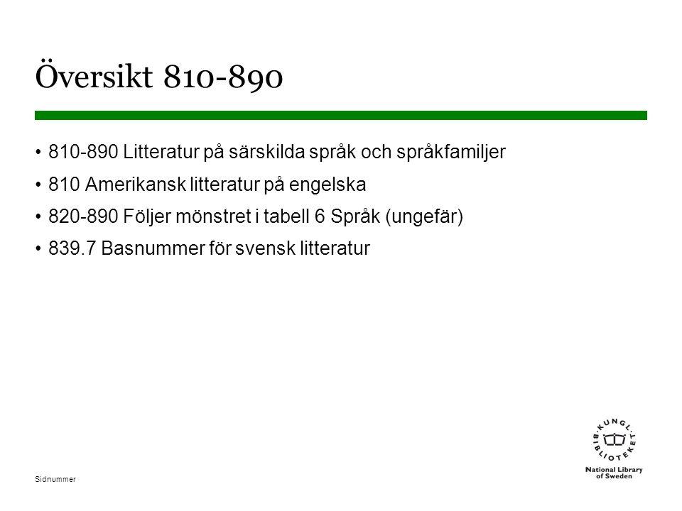 Översikt 810-890 810-890 Litteratur på särskilda språk och språkfamiljer. 810 Amerikansk litteratur på engelska.
