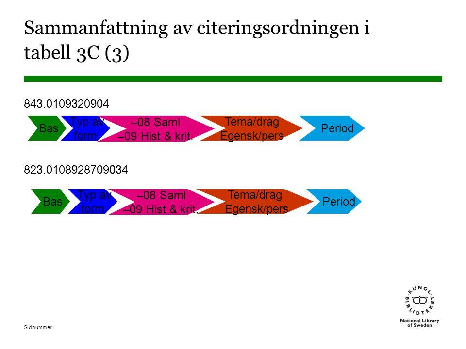 Sammanfattning av citeringsordningen i tabell 3C (3)