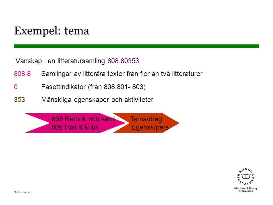Exempel: tema Vänskap : en litteratursamling 808.80353. 808.8 Samlingar av litterära texter från fler än två litteraturer.