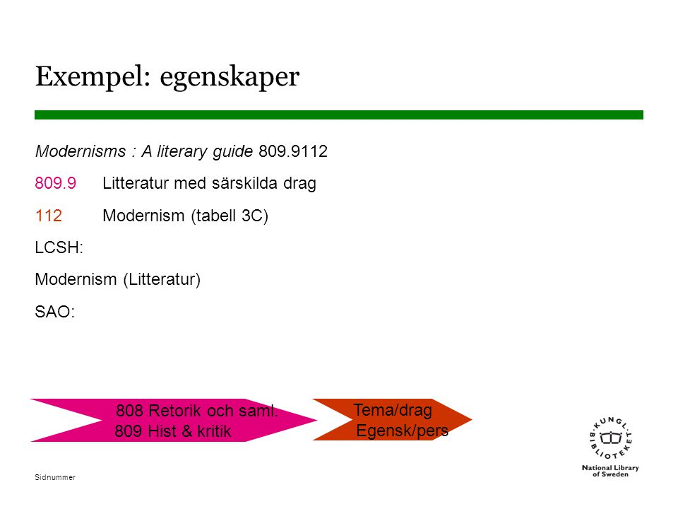 Exempel: egenskaper Modernisms : A literary guide