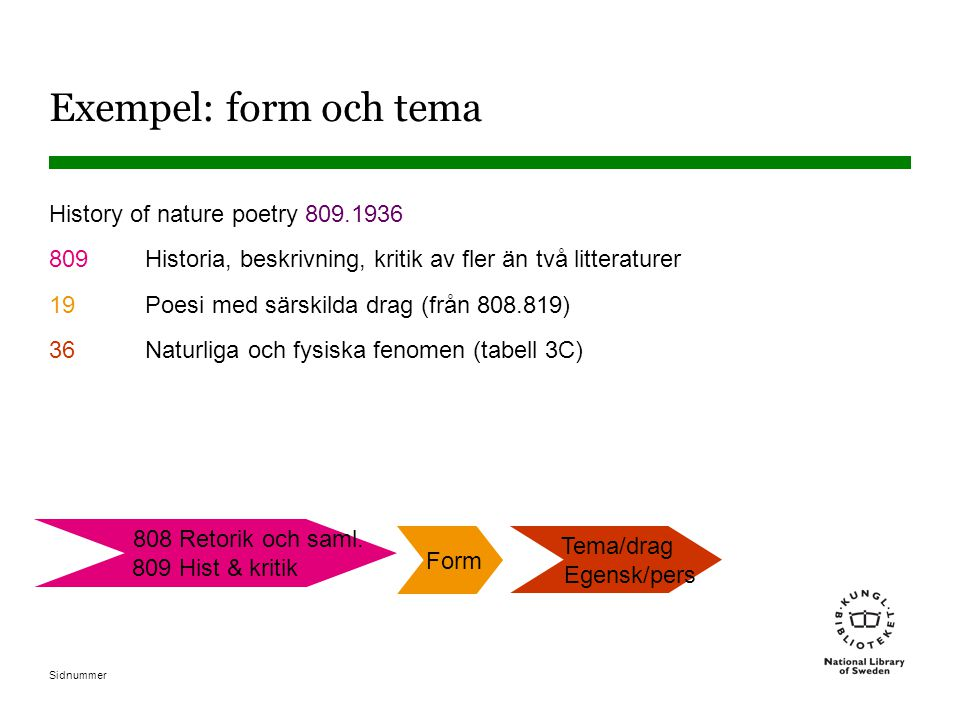 Exempel: form och tema History of nature poetry 809.1936