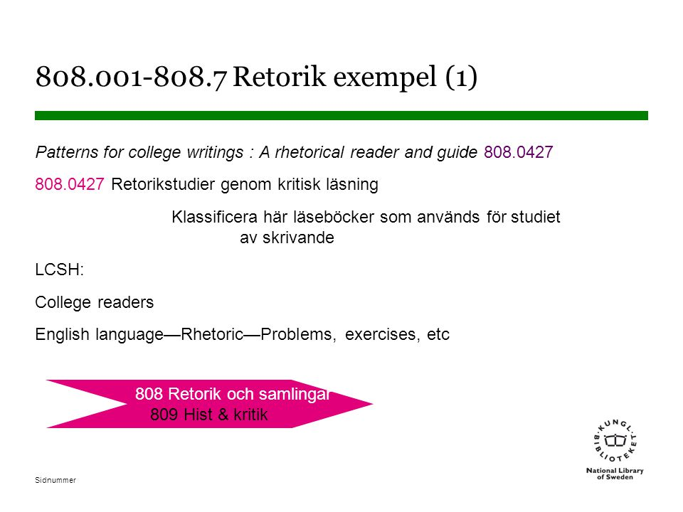 808.001-808.7 Retorik exempel (1) Patterns for college writings : A rhetorical reader and guide 808.0427.