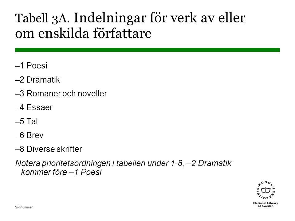 Tabell 3A. Indelningar för verk av eller om enskilda författare