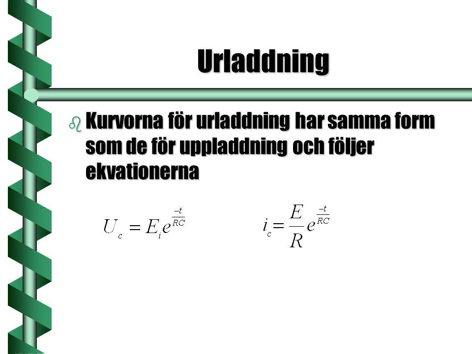 Urladdning Kurvorna för urladdning har samma form som de för uppladdning och följer ekvationerna