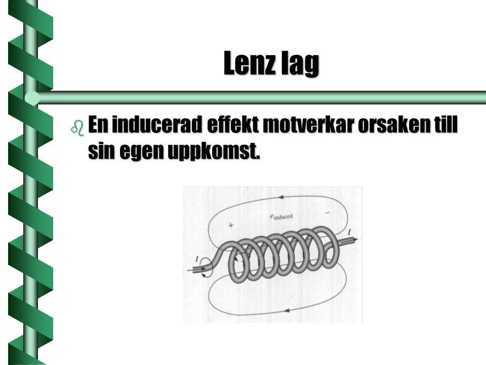 Lenz lag En inducerad effekt motverkar orsaken till sin egen uppkomst.