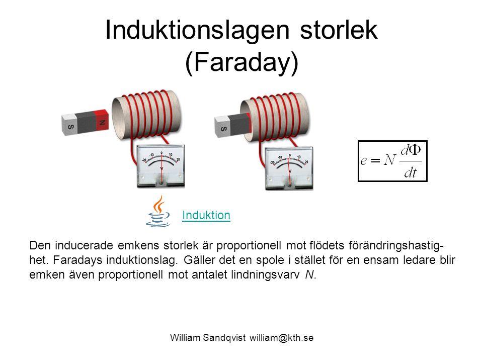 Induktionslagen storlek (Faraday)