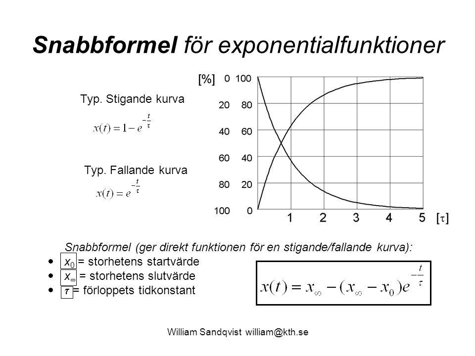 Snabbformel för exponentialfunktioner