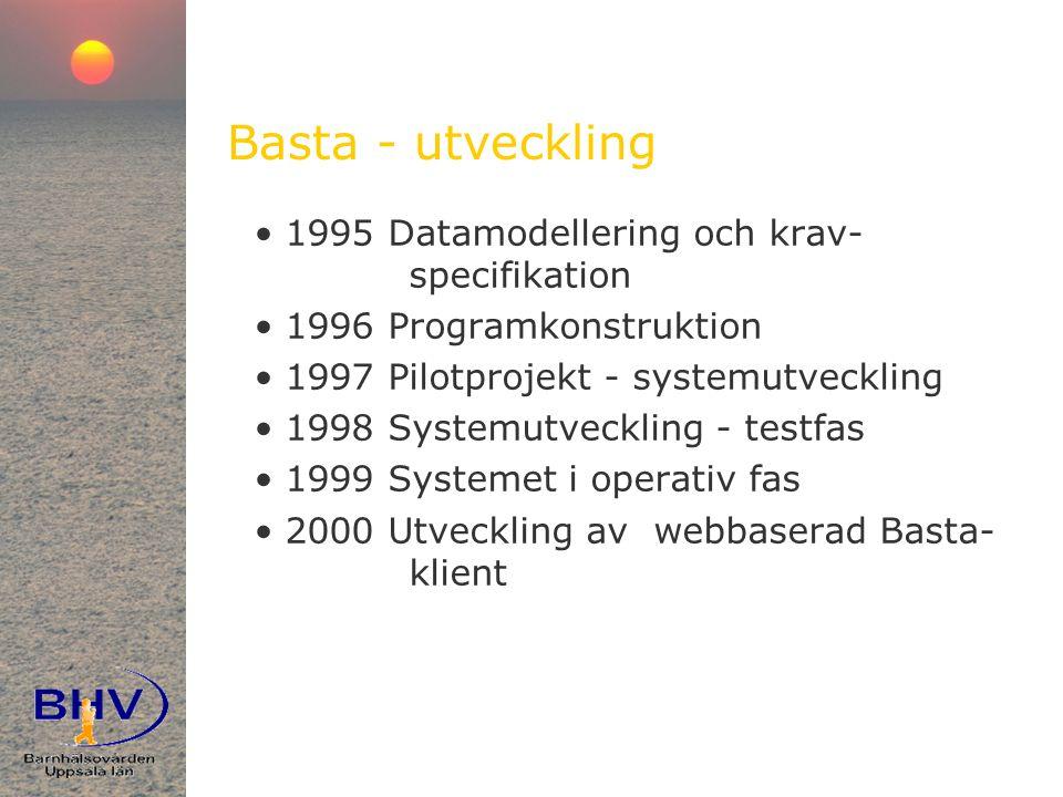 Basta - utveckling 1995 Datamodellering och krav- specifikation