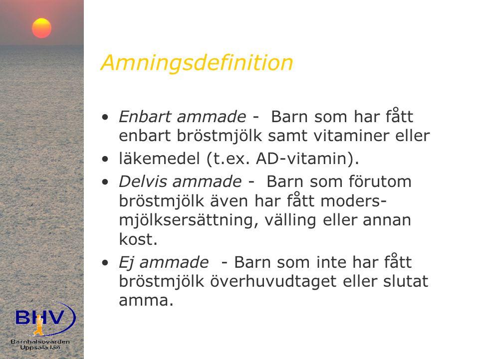 Amningsdefinition Enbart ammade - Barn som har fått enbart bröstmjölk samt vitaminer eller. läkemedel (t.ex. AD-vitamin).