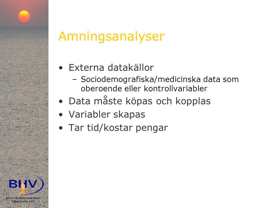 Amningsanalyser Externa datakällor Data måste köpas och kopplas