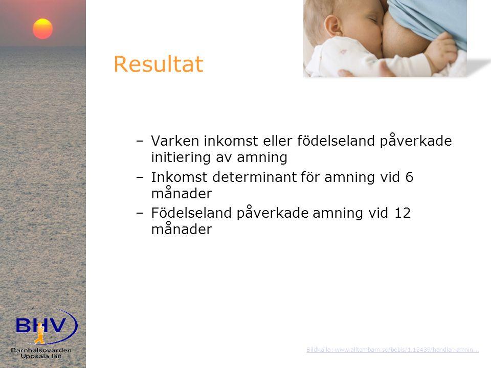 Resultat Varken inkomst eller födelseland påverkade initiering av amning. Inkomst determinant för amning vid 6 månader.