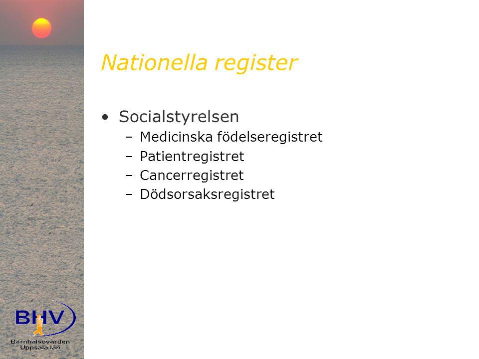 Nationella register Socialstyrelsen Medicinska födelseregistret