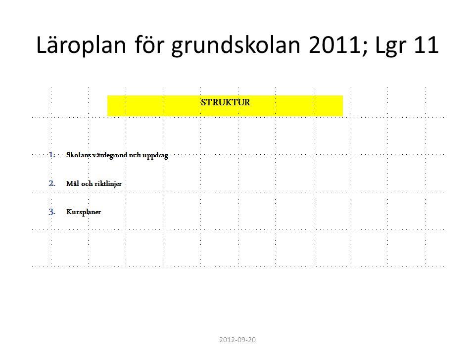 Läroplan för grundskolan 2011; Lgr 11
